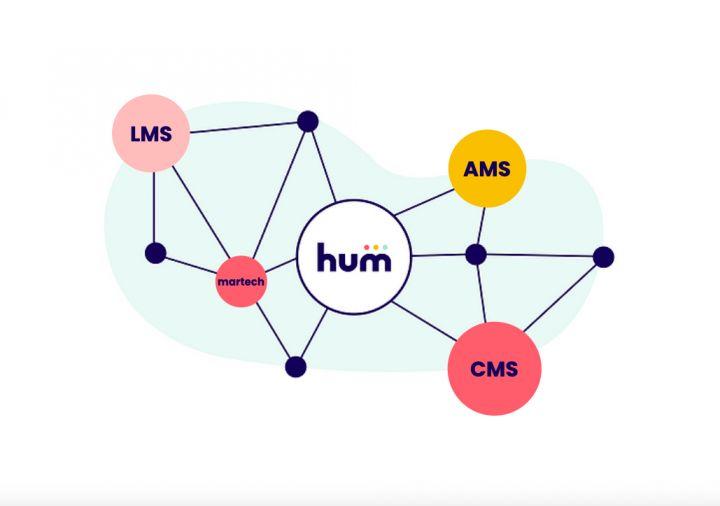 Meet Hum